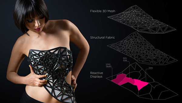 3D printed dress privacy